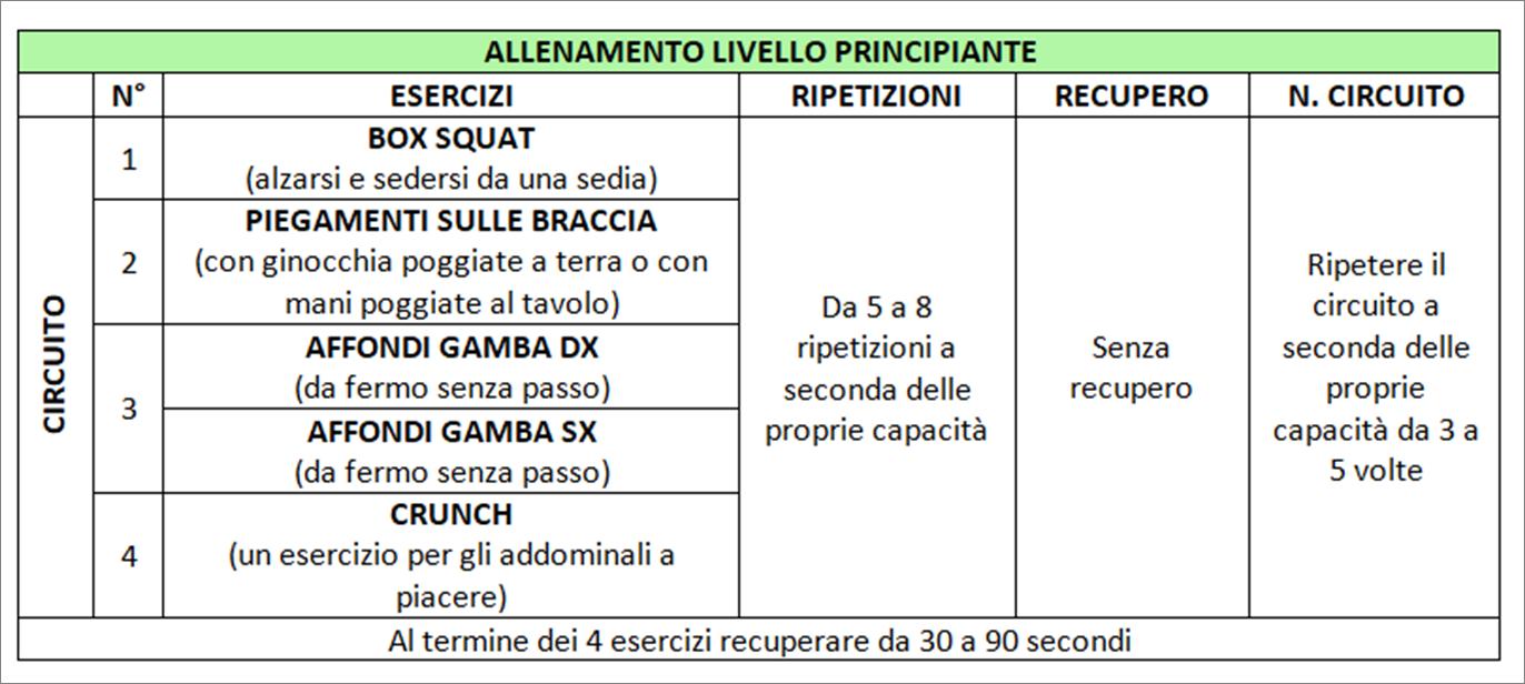 Scheda allenamento 1